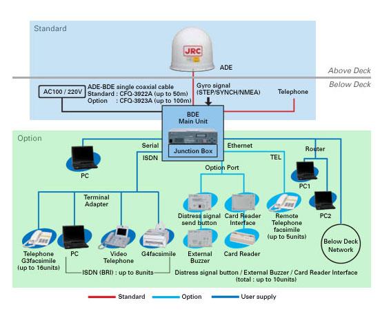 Структурная схема JUE-410F